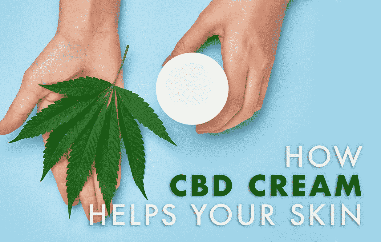 """text reading """"How CBD Cream helps your skin"""" with a close up woman's hands holding CBD cream and marijuana leaf on the blue background."""